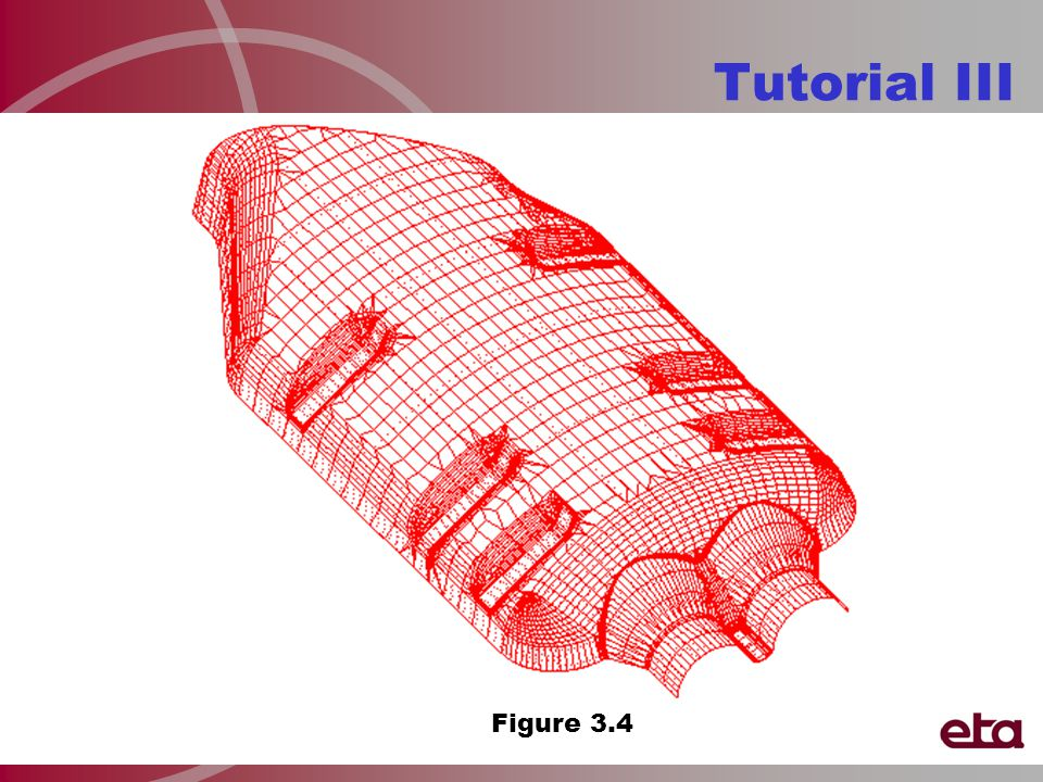Tutorial III Figure 3.4