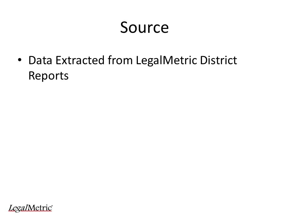 Source Data Extracted from LegalMetric District Reports