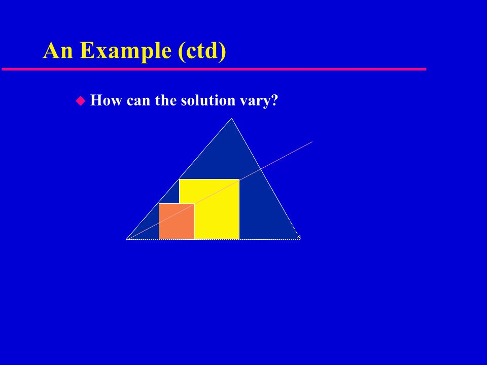 An Example (ctd) u How can the solution vary