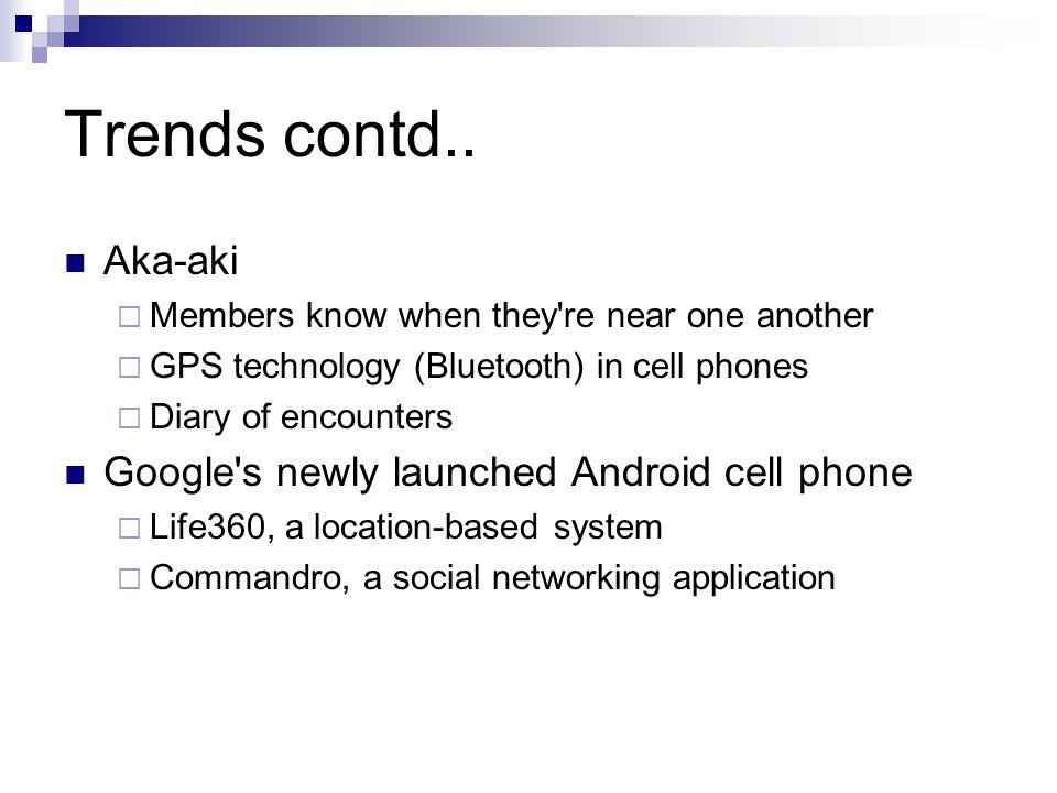 Trends contd..