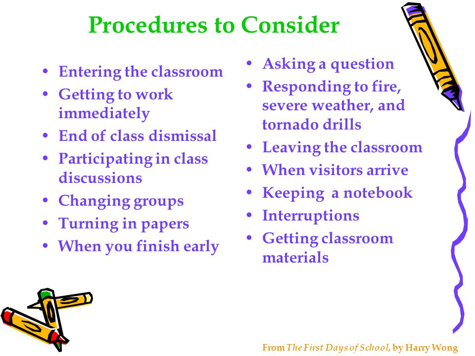 Procedures to Consider Entering the classroom Getting to work immediately End of class dismissal Participating in class discussions Changing groups Turning in papers When you finish early Asking a question Responding to fire, severe weather, and tornado drills Leaving the classroom When visitors arrive Keeping a notebook Interruptions Getting classroom materials From The First Days of School, by Harry Wong