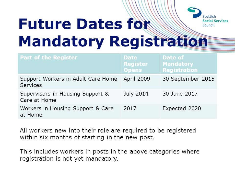 Future Dates for Mandatory Registration Part of the RegisterDate Register Opens Date of Mandatory Registration Support Workers in Adult Care Home Serv
