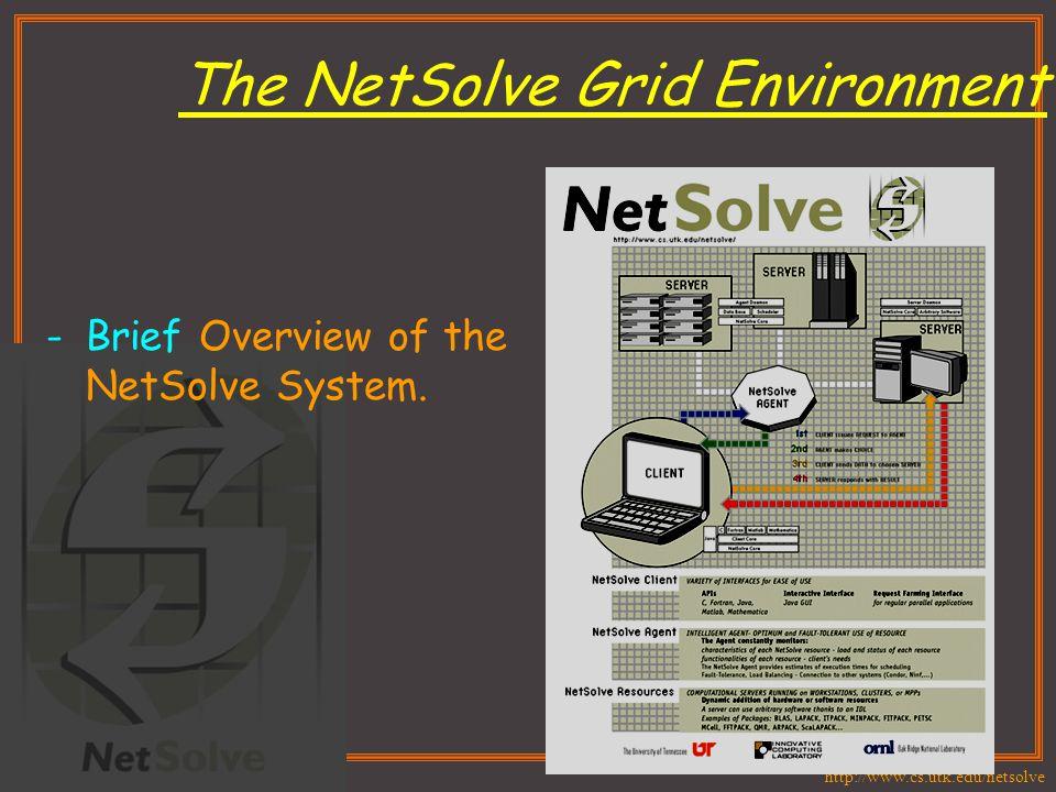 http://www.cs.utk.edu/netsolve The NetSolve Grid Environment -Brief Overview of the NetSolve System.
