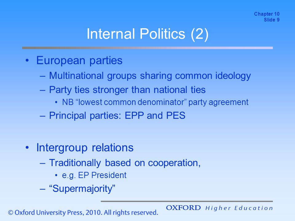 Internal Politics (3) Conference of Presidents –Prepares schedules and allocates positions –President of the EP –14 Vice-Presidents –Leaders of the political groups Parliamentary timetable –Plenary sessions Strasbourg and Brussels –Committee work – Party group weeks / constituency weeks Chapter 10 Slide 10