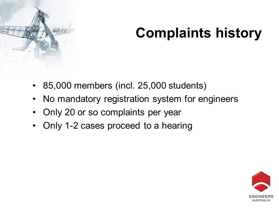 Complaints history 85,000 members (incl.