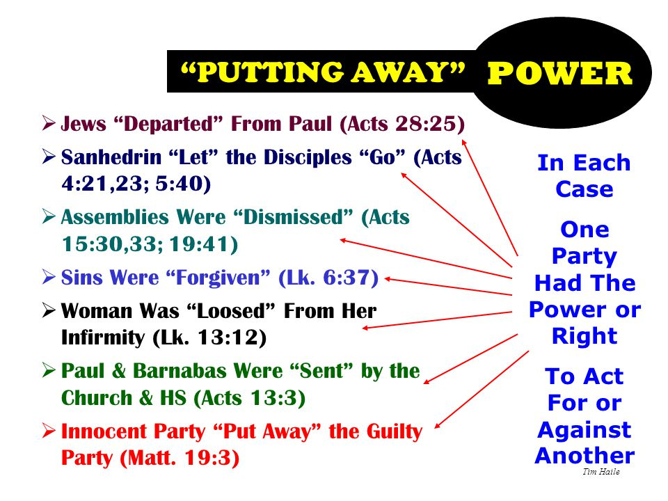 """Tim Haile """"PUTTING AWAY"""" POWER  Jews """"Departed"""" From Paul (Acts 28:25)  Sanhedrin """"Let"""" the Disciples """"Go"""" (Acts 4:21,23; 5:40)  Assemblies Were """"D"""