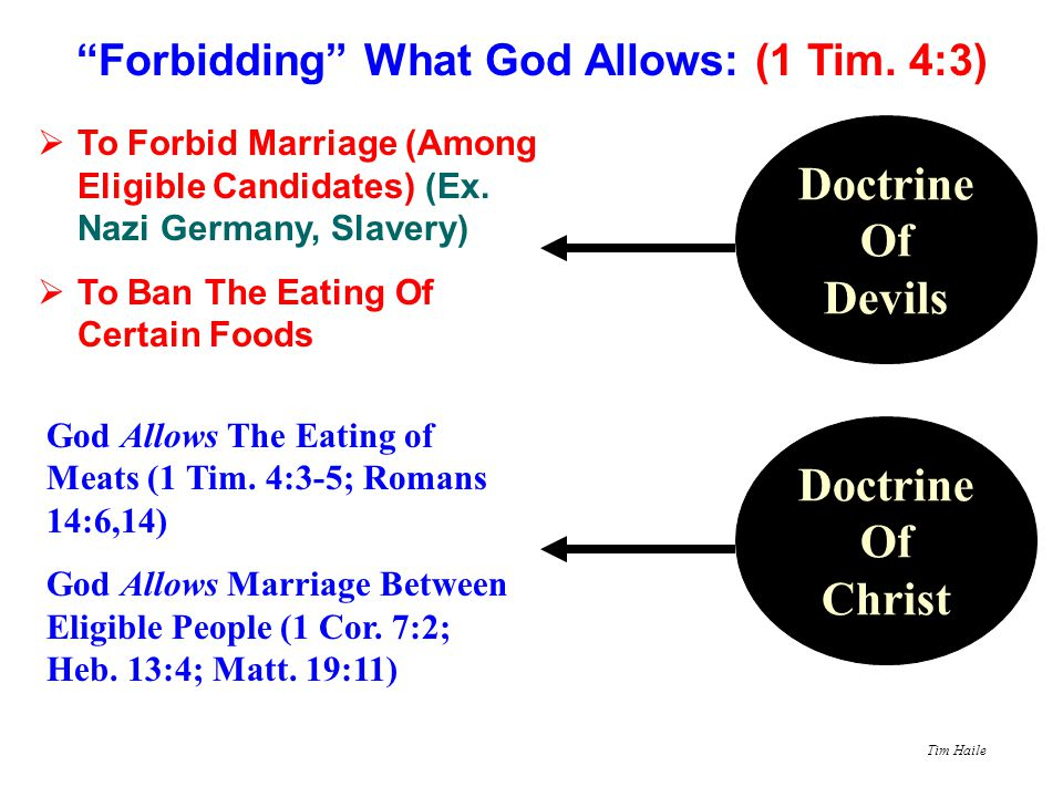 """Tim Haile """"Forbidding"""" What God Allows: (1 Tim. 4:3)  To Forbid Marriage (Among Eligible Candidates) (Ex. Nazi Germany, Slavery)  To Ban The Eating"""