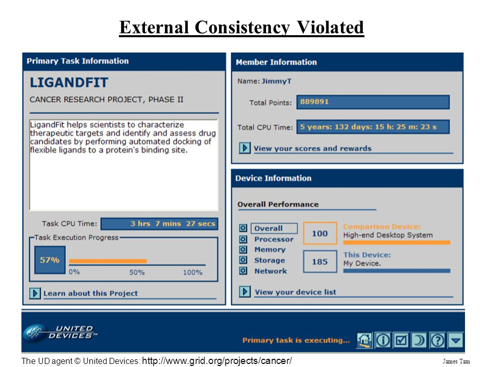 James Tam External Consistency Violated The UD agent © United Devices: http://www.grid.org/projects/cancer/
