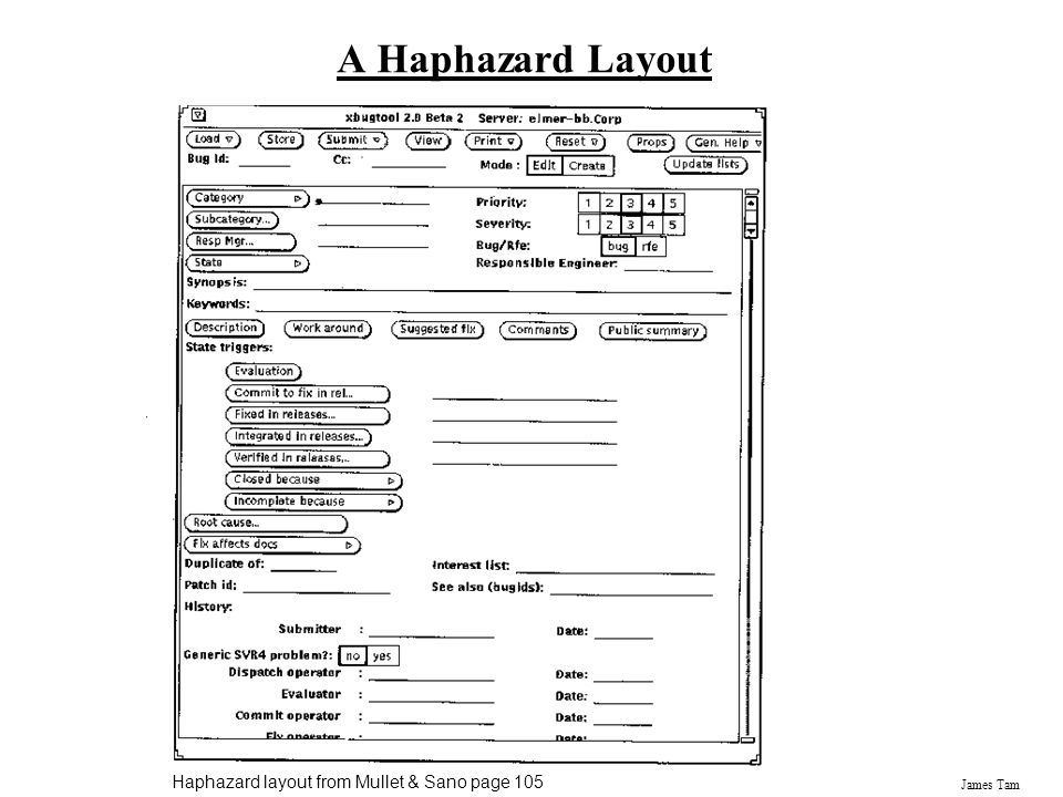 James Tam A Haphazard Layout Haphazard layout from Mullet & Sano page 105