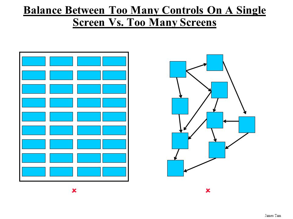 James Tam Balance Between Too Many Controls On A Single Screen Vs. Too Many Screens  