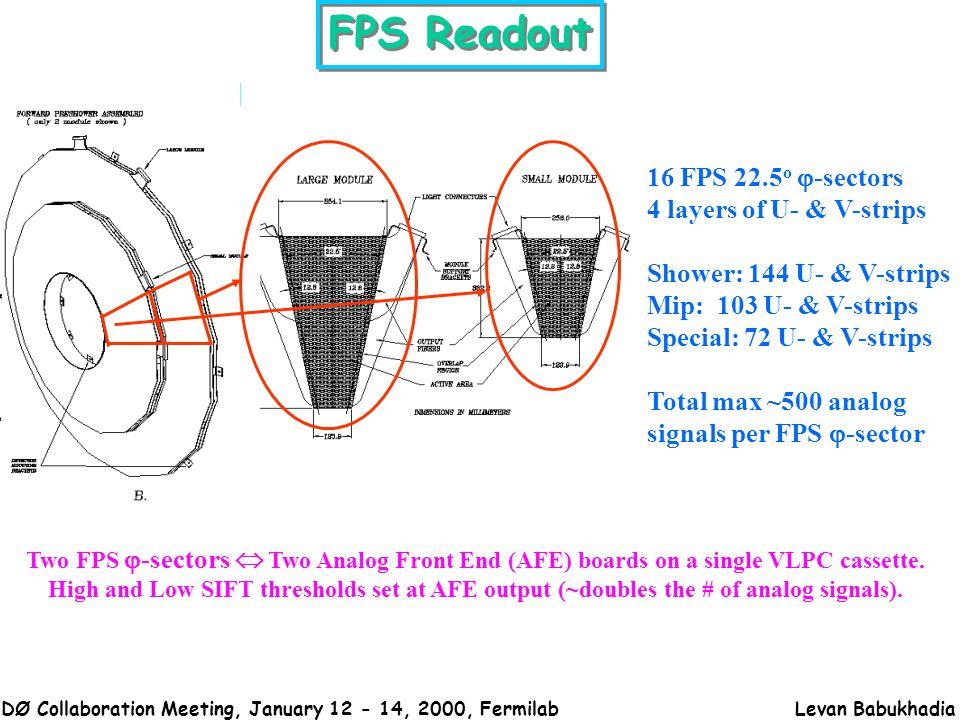 DØ Collaboration Meeting, January 12 - 14, 2000, FermilabLevan Babukhadia L1FPS Architecture L2PSppL2PSpp 8N 7N 6N 5N D4N DB 3N DB 2N DB 1N FPSFPS NORTHNORTH DB 6S DB 5S DB 4S DB 3S DB 2S DB 1S FPSFPS SOUTHSOUTH DB 7S DB 8S 16 N U L3 N V L3 S U L3 S V L3 L1ftp L3