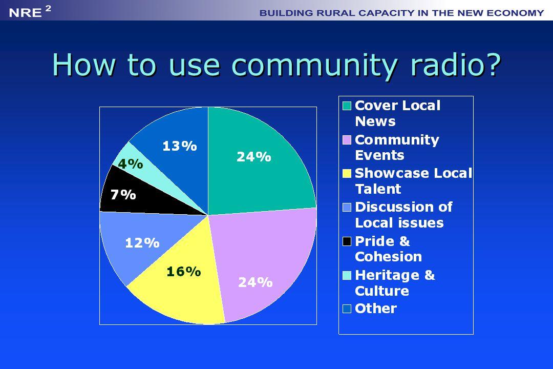 How to use community radio