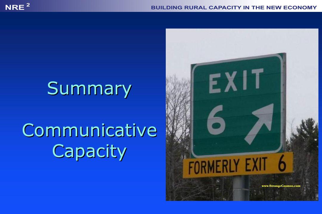 Summary Communicative Capacity