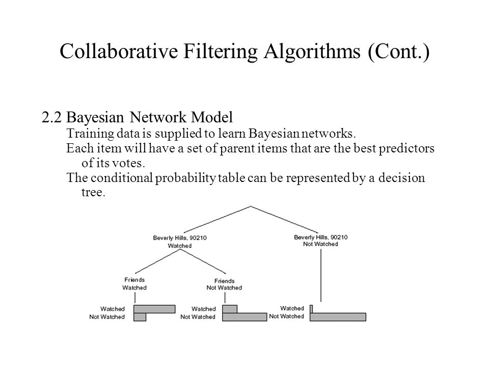 Collaborative Filtering Algorithms (Cont.) 2.2 Bayesian Network Model Training data is supplied to learn Bayesian networks. Each item will have a set
