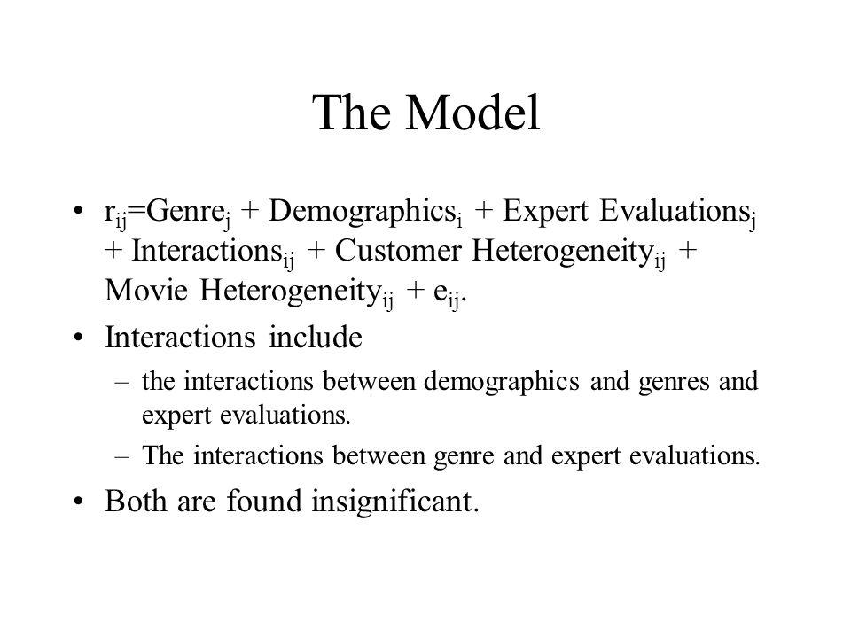 The Model r ij =Genre j + Demographics i + Expert Evaluations j + Interactions ij + Customer Heterogeneity ij + Movie Heterogeneity ij + e ij. Interac