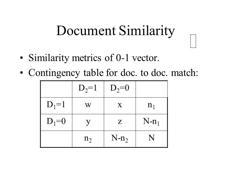 Document Similarity Similarity metrics of 0-1 vector. Contingency table for doc. to doc. match: D 2 =1D 2 =0 D 1 =1wxn1n1 D 1 =0yzN-n 1 n2n2 N-n 2 N