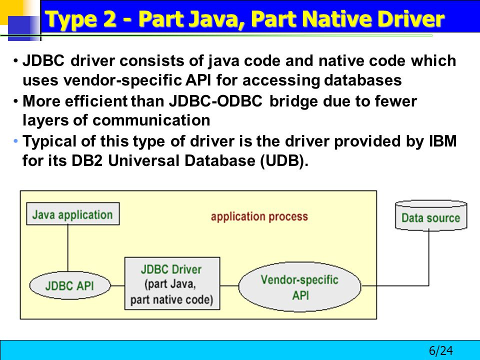 6/24 JDBC driver consists of java code and native code which uses vendor-specific API for accessing databases More efficient than JDBC-ODBC bridge due to fewer layers of communication Typical of this type of driver is the driver provided by IBM for its DB2 Universal Database (UDB).