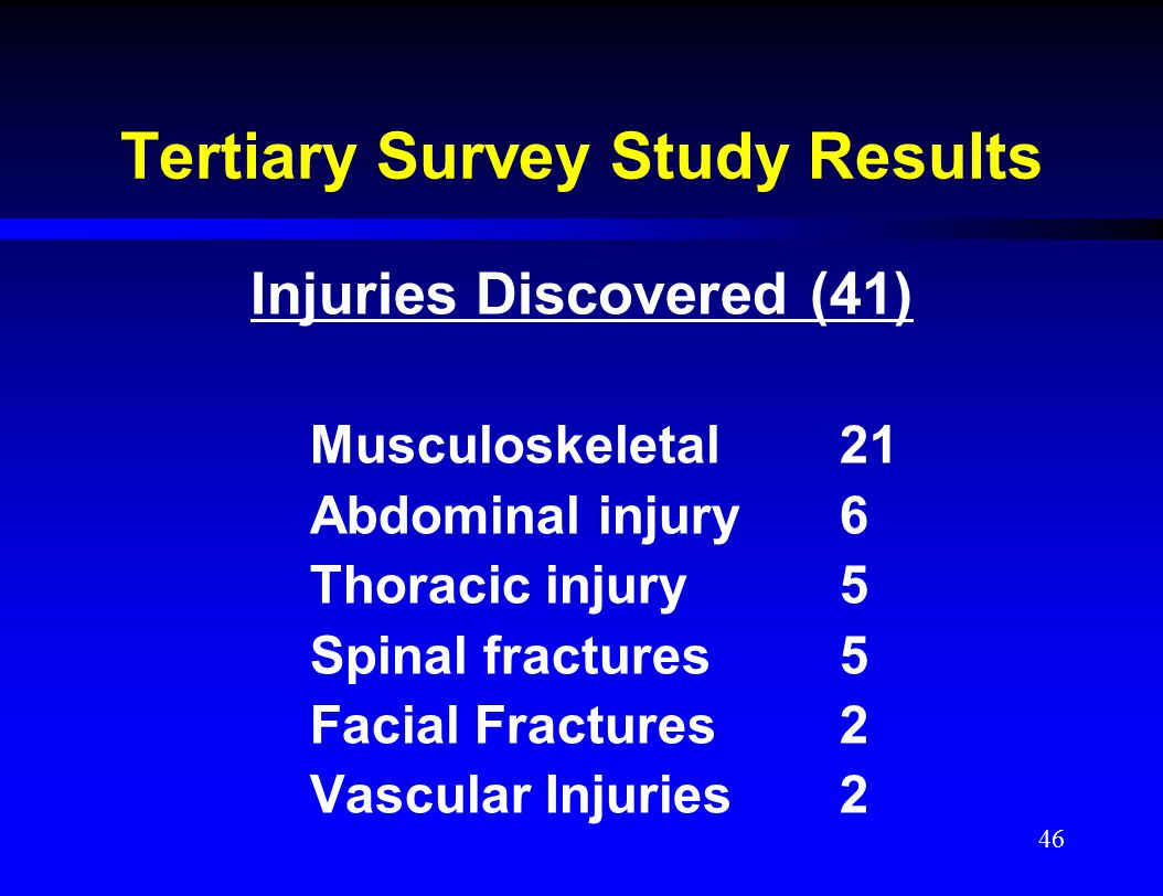 Tertiary Survey Study Results Injuries Discovered (41) Musculoskeletal 21 Abdominal injury6 Thoracic injury5 Spinal fractures5 Facial Fractures2 Vascu
