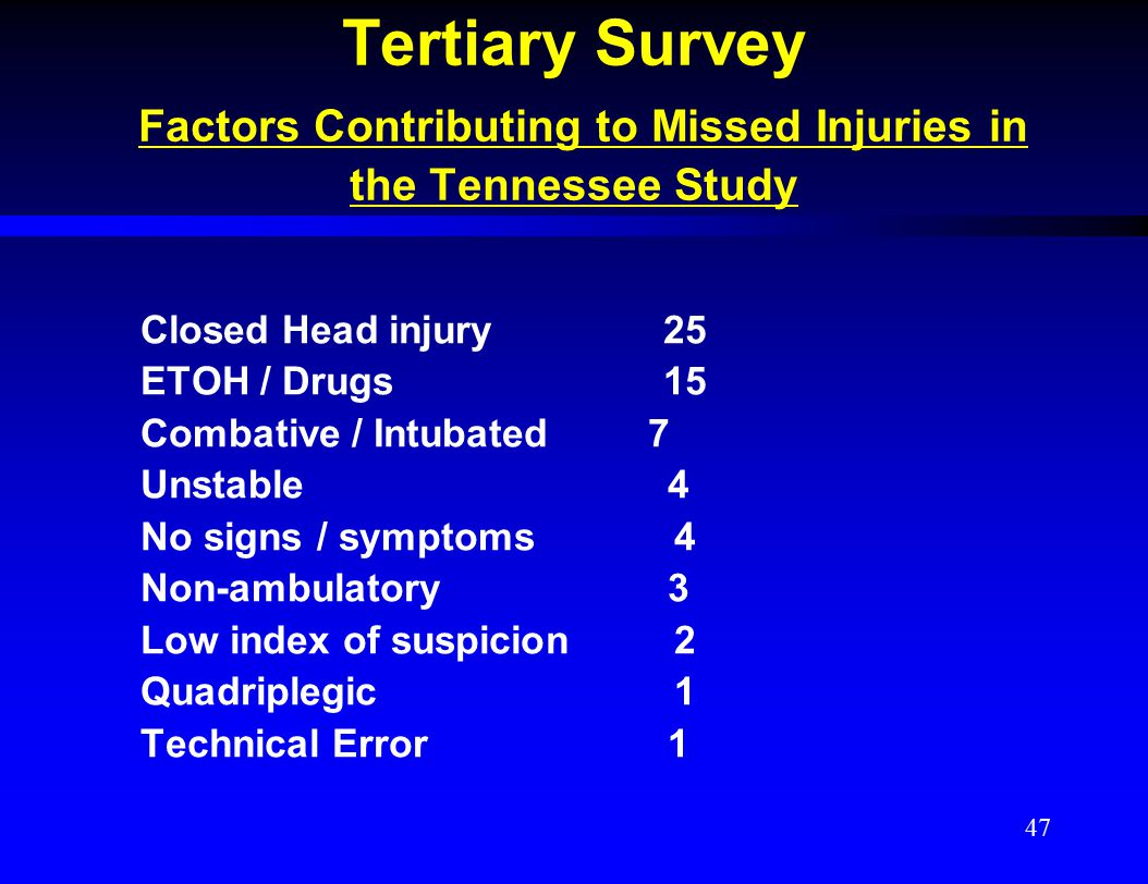 Tertiary Survey Factors Contributing to Missed Injuries in the Tennessee Study Closed Head injury25 ETOH / Drugs15 Combative / Intubated 7 Unstable 4