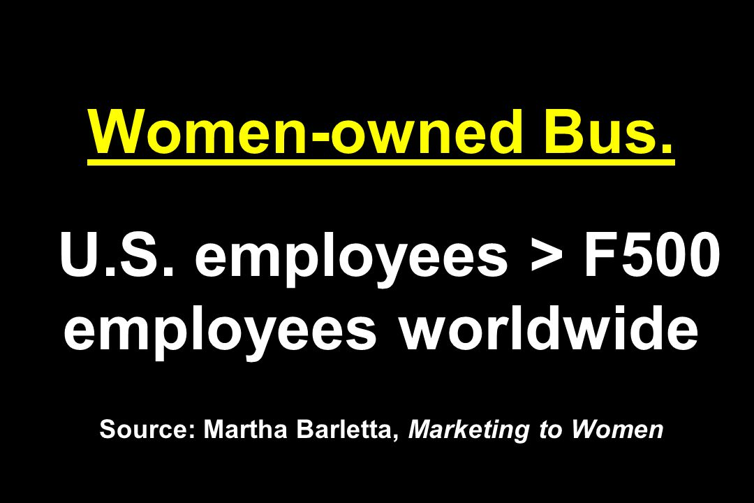 Women-owned Bus. U.S.
