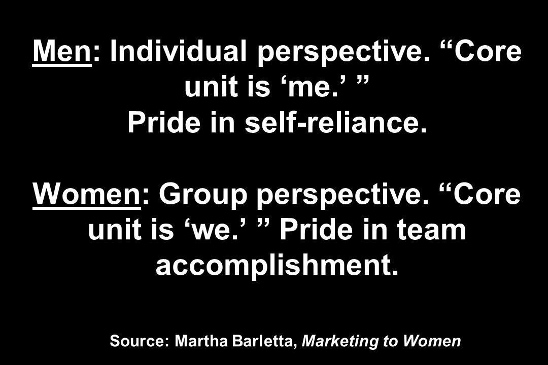 Men: Individual perspective. Core unit is 'me.' Pride in self-reliance.
