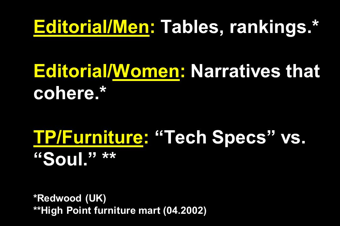 Editorial/Men: Tables, rankings.* Editorial/Women: Narratives that cohere.* TP/Furniture: Tech Specs vs.