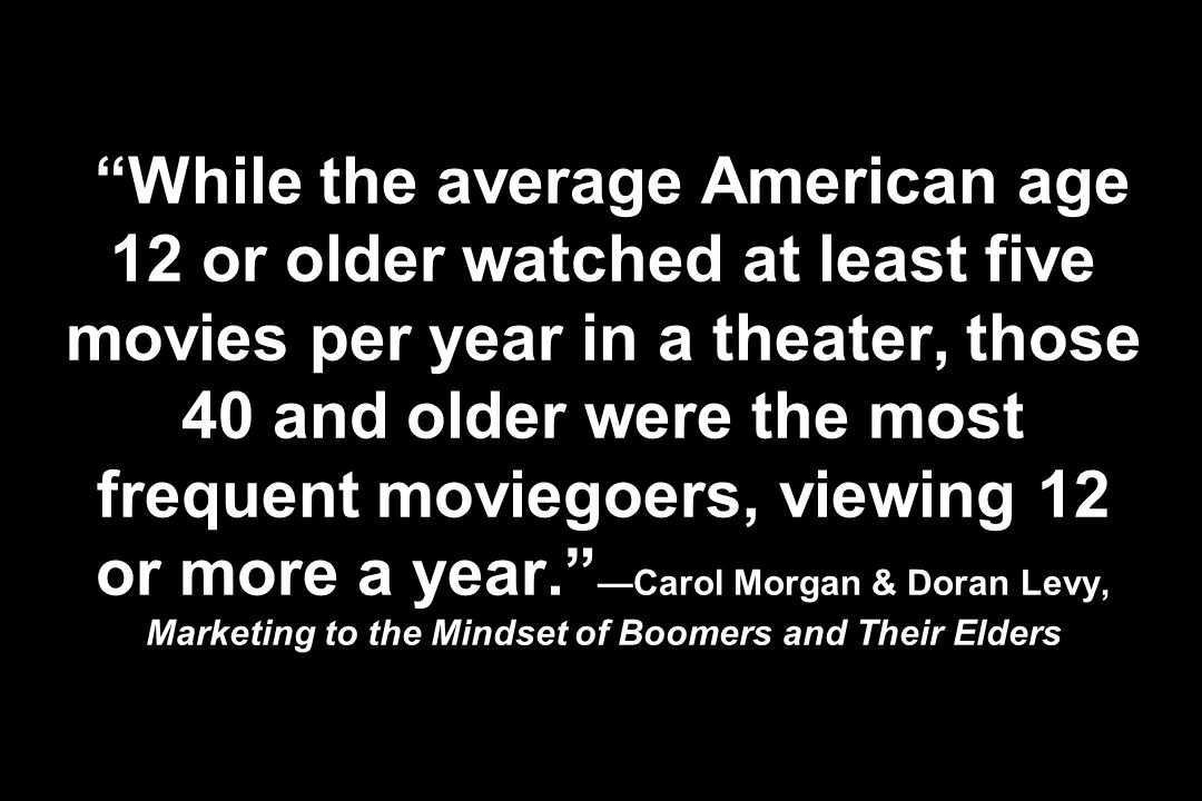 While the average American age 12 or older watched at least five movies per year in a theater, those 40 and older were the most frequent moviegoers, viewing 12 or more a year. —Carol Morgan & Doran Levy, Marketing to the Mindset of Boomers and Their Elders