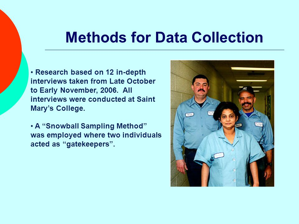 Methods for Data Collection Research based on 12 in-depth interviews taken from Late October to Early November, 2006.