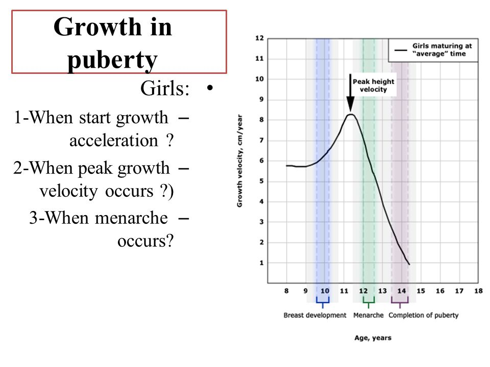 Growth in puberty Girls: – 1-When start growth acceleration ? – 2-When peak growth velocity occurs ?) – 3-When menarche occurs?