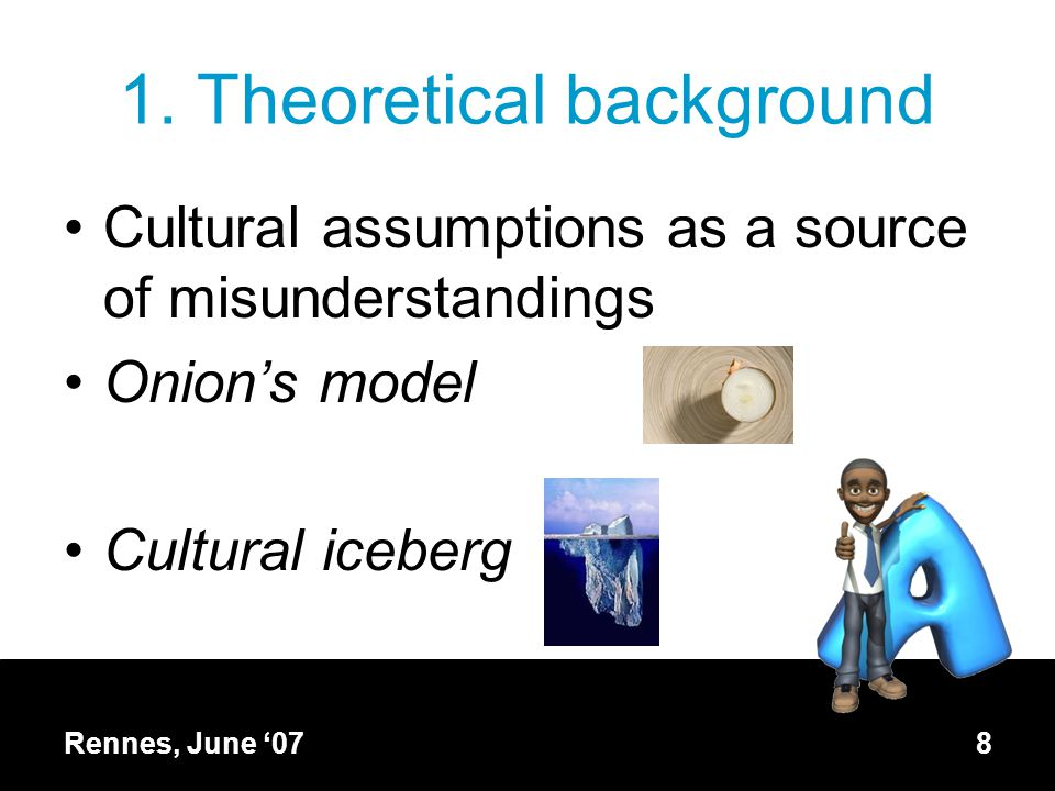 1.Theoretical background What you get is what you see.