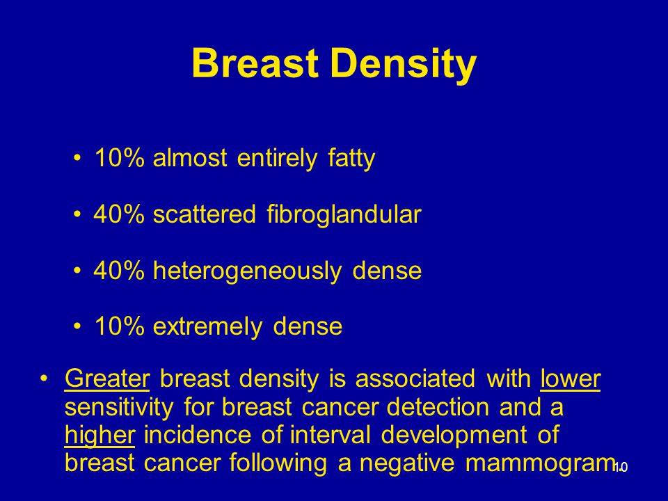 10 Breast Density 10% almost entirely fatty 40% scattered fibroglandular 40% heterogeneously dense 10% extremely dense Greater breast density is assoc