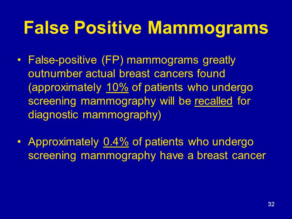 32 False Positive Mammograms False-positive (FP) mammograms greatly outnumber actual breast cancers found (approximately 10% of patients who undergo s
