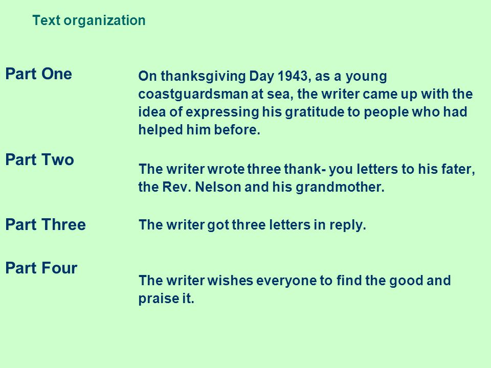 Text organization Part One Part Two Part Three Part Four On thanksgiving Day 1943, as a young coastguardsman at sea, the writer came up with the idea of expressing his gratitude to people who had helped him before.