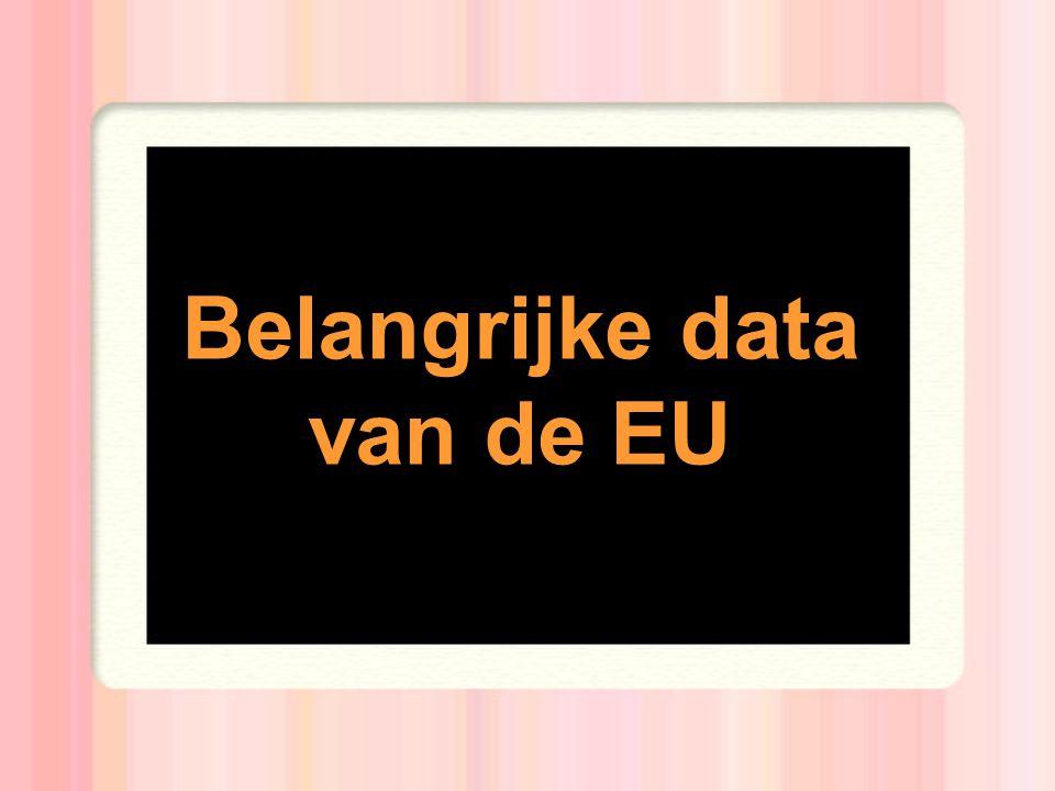 Belangrijke data van de EU