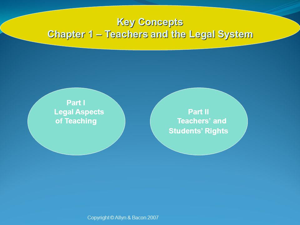 Copyright © Allyn & Bacon 2007 In what ways can educators access the legal system to understand the laws applicable to their school problem.