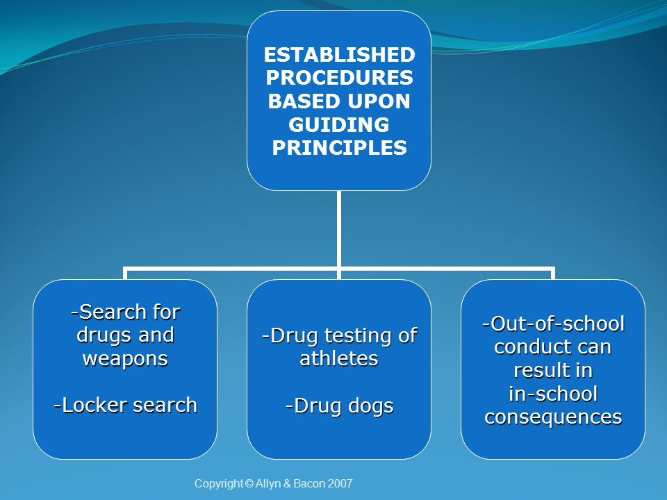 ESTABLISHED PROCEDURES BASED UPON GUIDING PRINCIPLES -Search for drugs and weapons -Locker search -Drug testing of athletes -Drug dogs -Out-of-school conduct can result in in-school consequences Copyright © Allyn & Bacon 2007