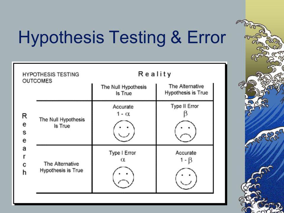Hypothesis Testing & Error