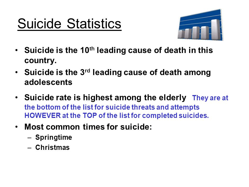 Suicide Statistics Suicide is the 10 th leading cause of death in this country.