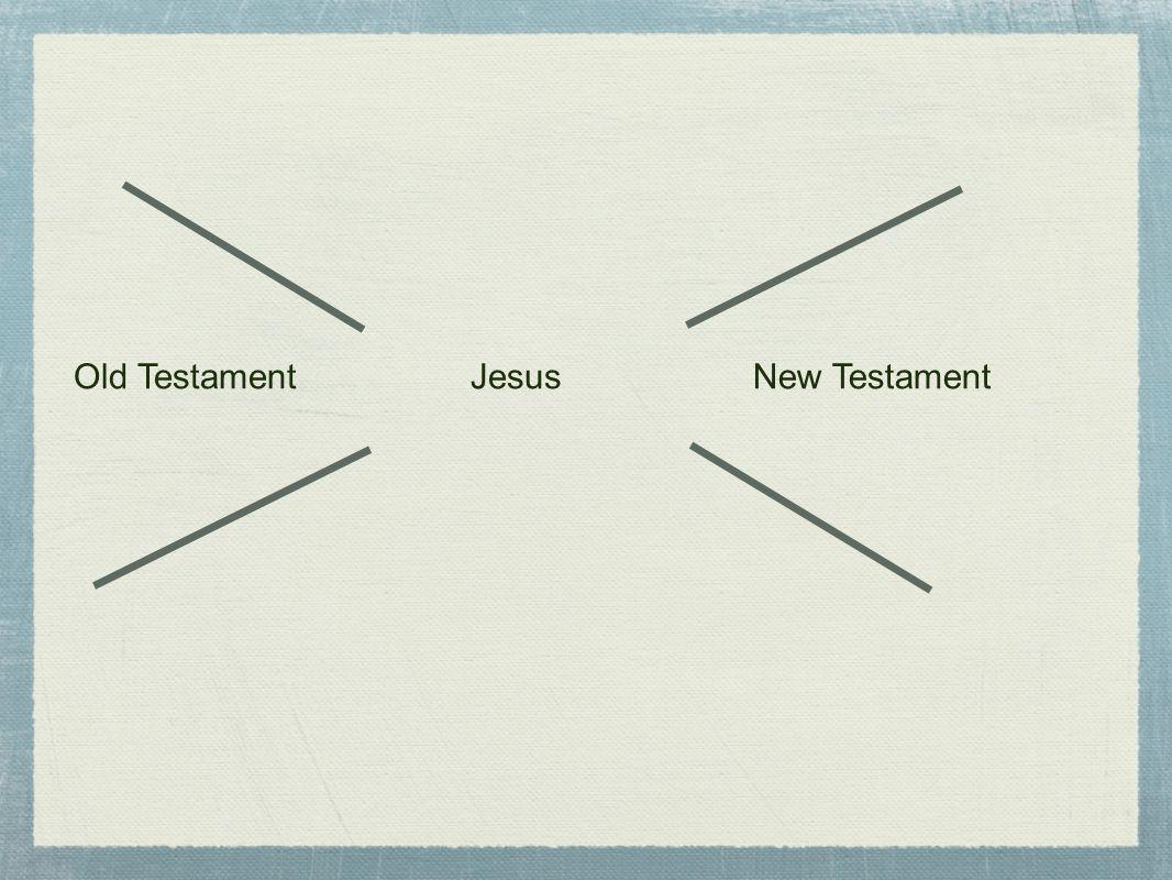 Old TestamentJesusNew Testament