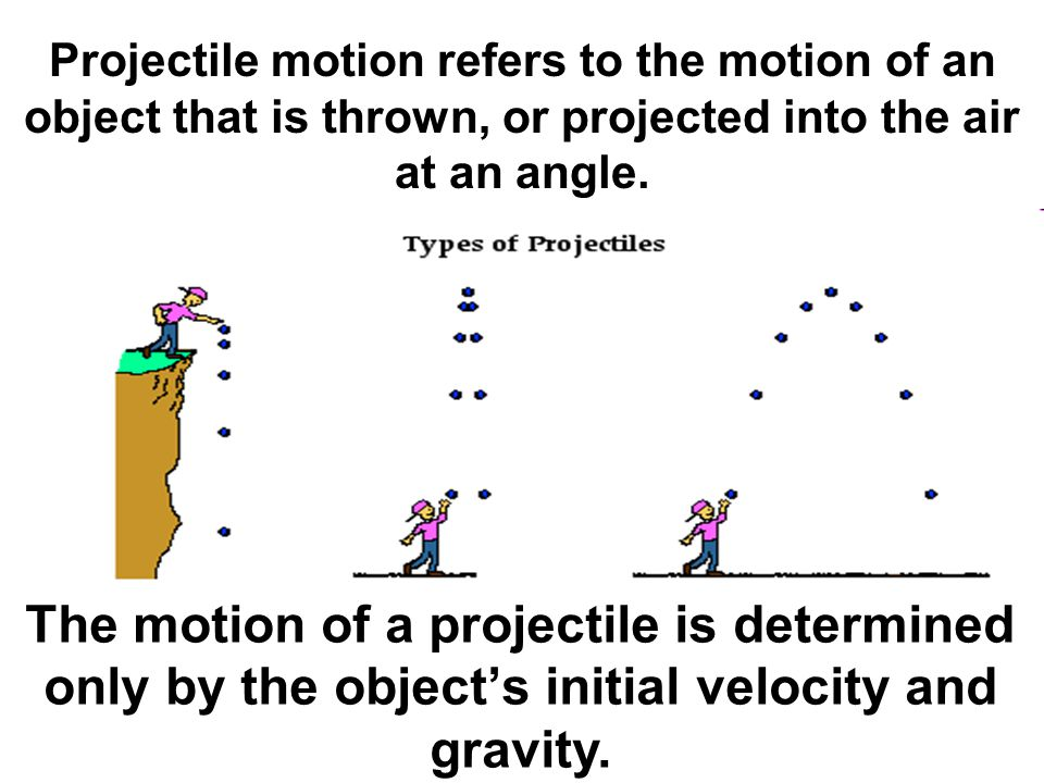 Projectile motion refers to the motion of an object that is thrown, or projected into the air at an angle.