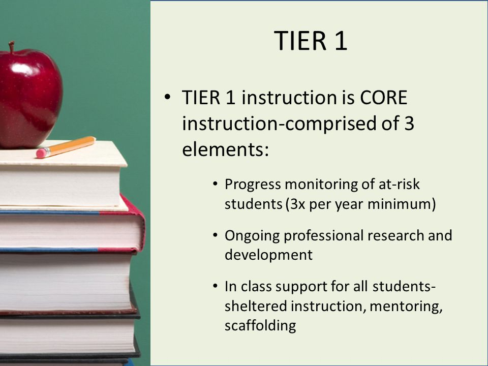 TIER 1 TIER 1 instruction is CORE instruction-comprised of 3 elements: Progress monitoring of at-risk students (3x per year minimum) Ongoing professional research and development In class support for all students- sheltered instruction, mentoring, scaffolding