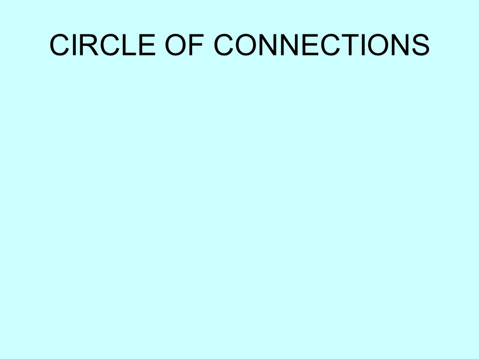 CIRCLE OF CONNECTIONS