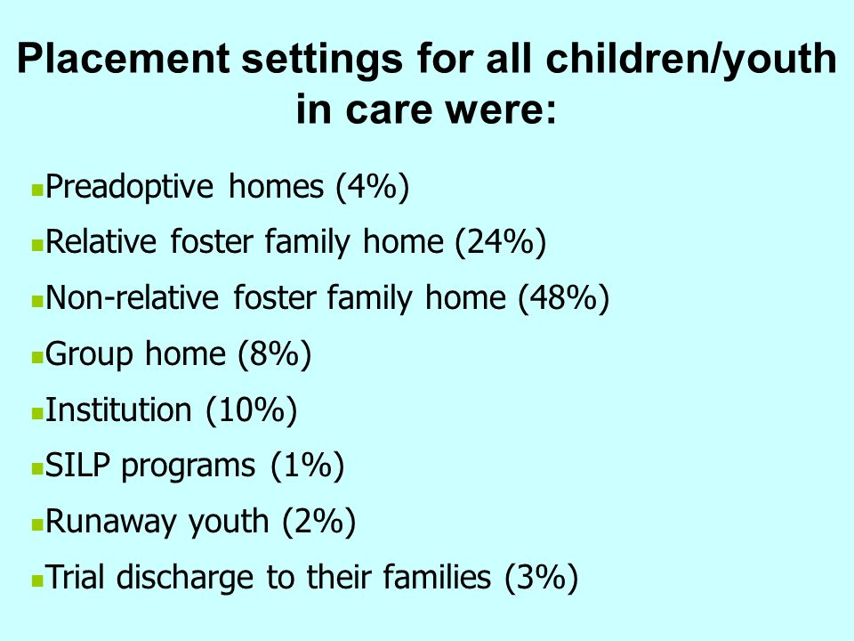 Placement settings for all children/youth in care were: Preadoptive homes (4%) Relative foster family home (24%) Non-relative foster family home (48%)