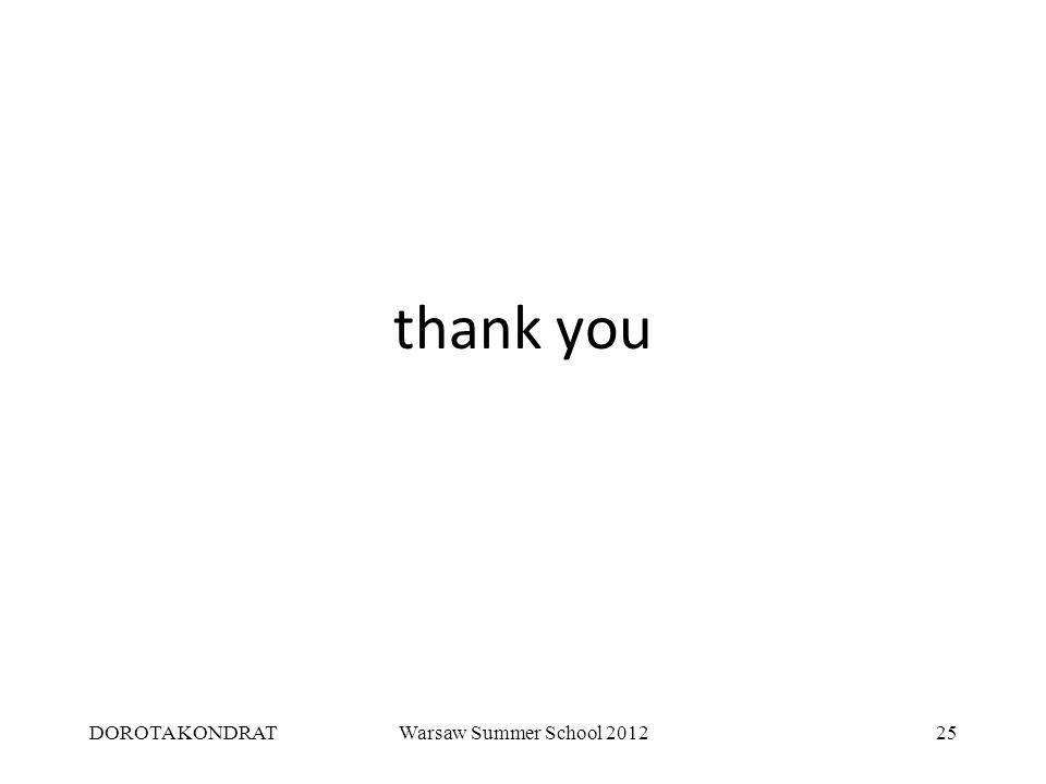 DOROTA KONDRATWarsaw Summer School 201225 thank you