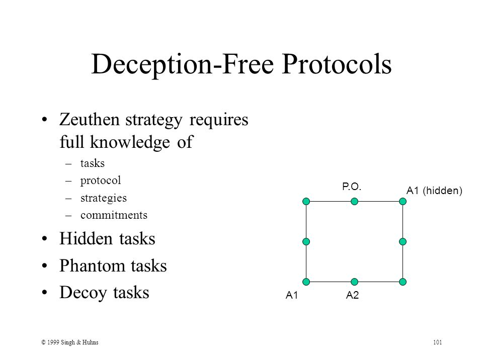 © 1999 Singh & Huhns101 Deception-Free Protocols Zeuthen strategy requires full knowledge of –tasks –protocol –strategies –commitments Hidden tasks Phantom tasks Decoy tasks P.O.