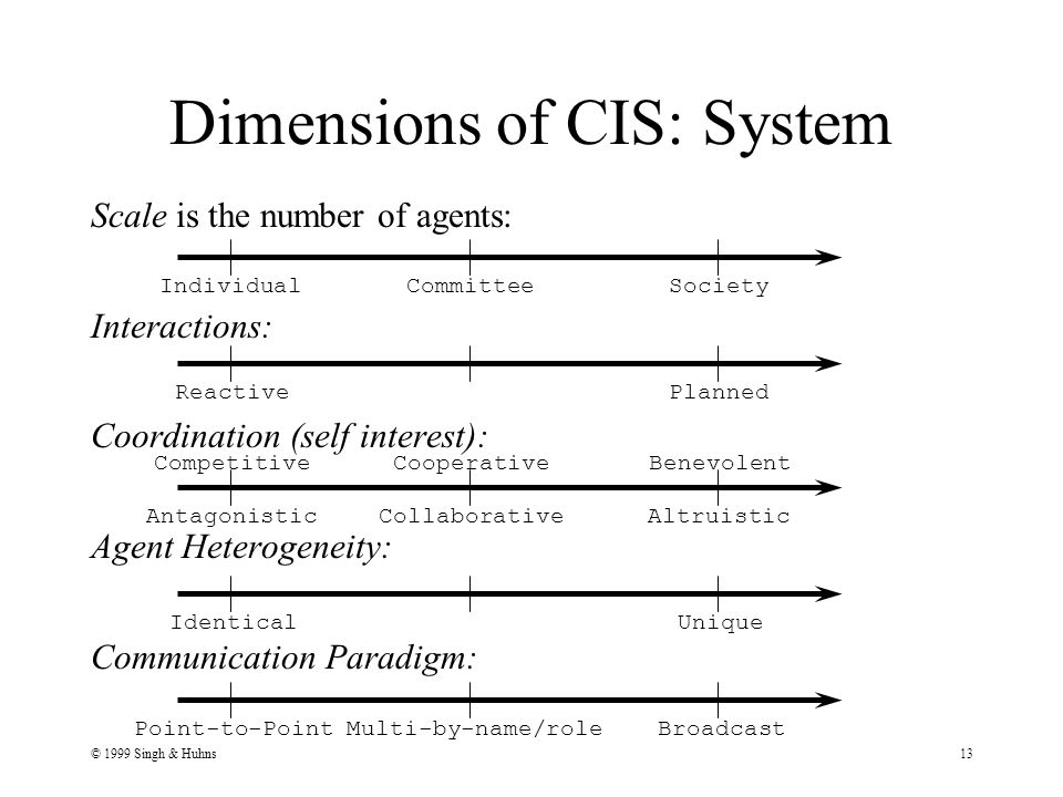 © 1999 Singh & Huhns13 Dimensions of CIS: System Scale is the number of agents: Interactions: Coordination (self interest): Agent Heterogeneity: Communication Paradigm: IndividualCommitteeSociety ReactivePlanned AntagonisticAltruisticCollaborative CompetitiveCooperativeBenevolent IdenticalUnique Point-to-PointMulti-by-name/roleBroadcast