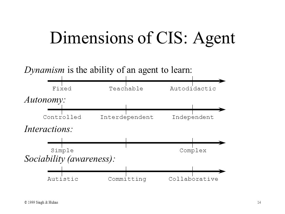 © 1999 Singh & Huhns14 Dimensions of CIS: Agent Dynamism is the ability of an agent to learn: Autonomy: Interactions: Sociability (awareness): FixedTeachableAutodidactic ControlledIndependent SimpleComplex Interdependent AutisticCollaborativeCommitting
