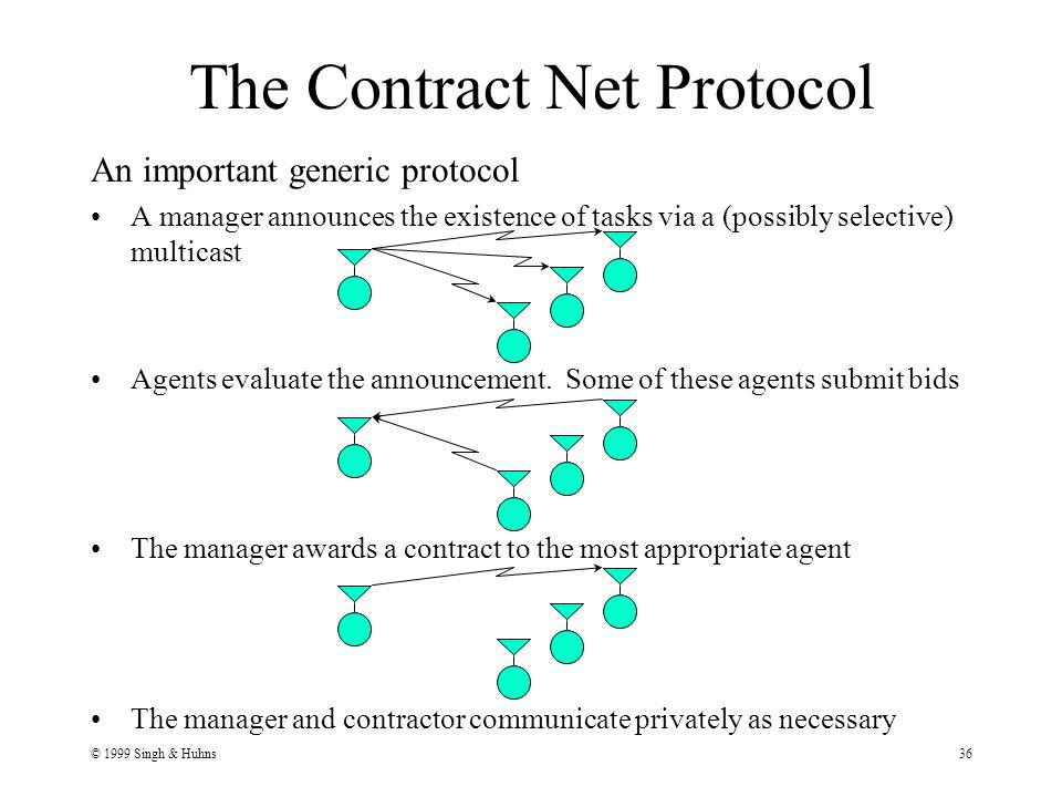 © 1999 Singh & Huhns36 The Contract Net Protocol An important generic protocol A manager announces the existence of tasks via a (possibly selective) multicast Agents evaluate the announcement.