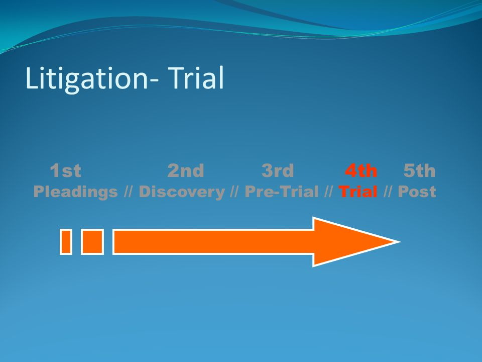 Litigation- Trial 1st 2nd 3rd 4th 5th Pleadings // Discovery // Pre-Trial // Trial // Post