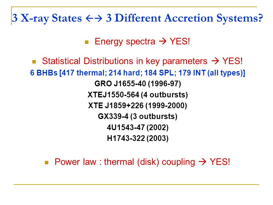 Energy spectra  YES.Statistical Distributions in key parameters  YES.